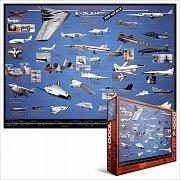 Experimentální letouny - Xplanes